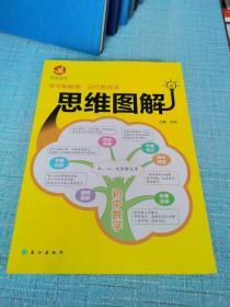 初中数学/思维图解(七、八、九年级适用)