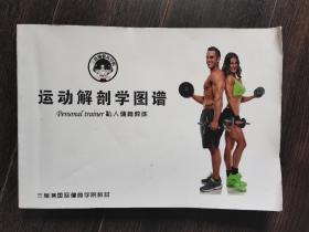 运动解剖学图谱(三角洲健身学院)