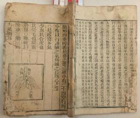 清木刻:灵素集注节要 1册3、4卷