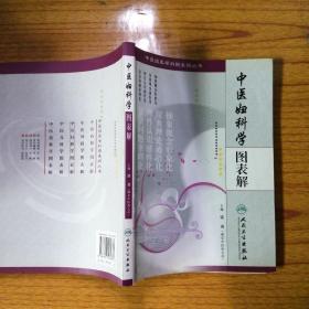 中医临床学科图表解丛书·中医妇科学图表解