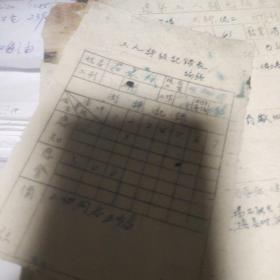 工人评级记录表,建筑工人补充调查表,杭州市建筑工人肃反学习登记表