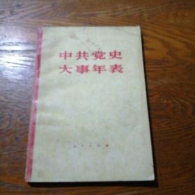 中国党史大事年表