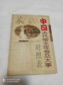 中日古代帝王年号及大事对照表
