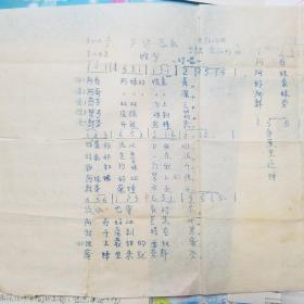 于彦夫雷振邦芦笙恋歌油印叶 1958年3月27日 东北煤田第一地质勘探局作品