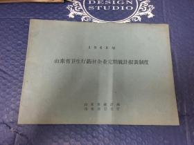 1963年山东省卫生厅药材企业定期统计报表制度