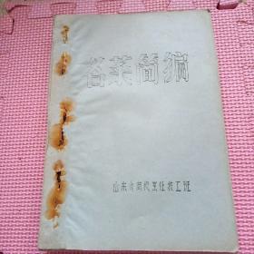老菜谱:名菜简编、西菜简编、八珍菜、筵席菜谱,四册合订本。(油印本)