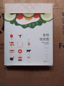 食物信息图