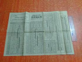 上海铁路局火车时刻表 自1966年12月21日起实行 有毛主席语录 林彪题词