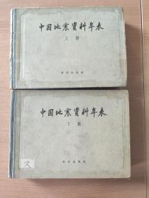 中国地震资料年表