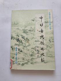 中日古典园林比较【馆藏】