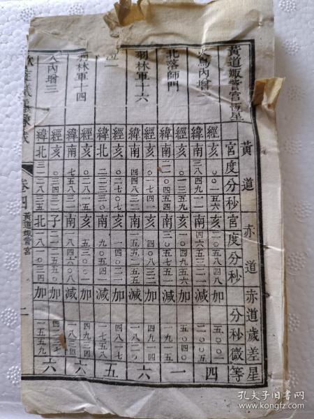钦定仪象考成卷四五六