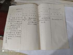 1991年台湾上层重要工作对象情况调查表