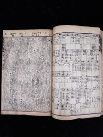 《康熙字典》一套六本合订三册全,上海共和书局石印,单本尺寸20/13,由总纂官张玉书、陈廷敬主持,修纂官凌绍霄、史夔、周起渭、陈世儒等合力完成。字典采用部首分类法,按笔画排列单字,字典全书分为十二集,以十二地支标识,每集又分为上、中、下三卷,并按韵母、声调以及音节分类排列韵母表及其对应汉字,共收录汉字四万七千零三十五个(47035个)
