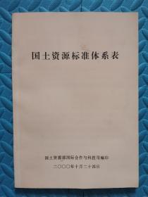 国土资源标准体系表