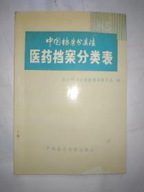 中国档案分类法医药档案分类表
