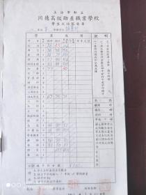 1951年上海私立同德高级助产职业学校学生成绩报告单2张另上海罗辦巨琴行 ,五线谱练习本一册合售(大16开)
