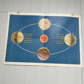 小学科学常识教学图片  宇宙(7幅)