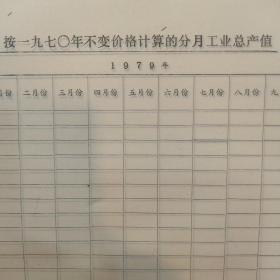 杭州市计划委员会制订的按一九七零年不变价格计算的分裂工业总产值统计报表