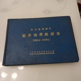 松辽盆地探井钻井地址数据表(1958一1978)