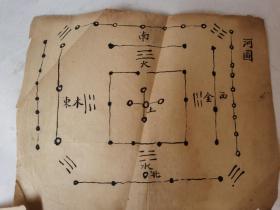 纸品文化  河图洛书  五张