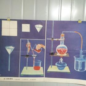小学课本教学挂图 39水的净化 全套85幅