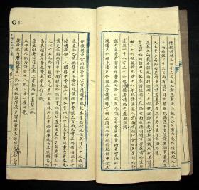 光绪21年上海天主堂立《置产总簿》上海二十七保十图(43筒子页36面)