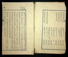 光绪12年天主堂立《置产总簿》上海二十五保四图(33筒子页42面)