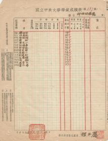 国立中央大学学业成绩表  神经结构学  著名北京协和医院院长 程玉麐先生签名