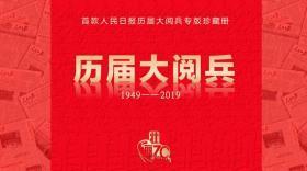 首款人民日报联合中国邮政出品历届大阅兵珍藏册