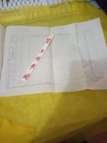 陕甘宁史料    军委系统生产粮食调查表  油印本