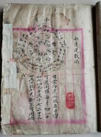 清代风水符咒择日古籍手抄本