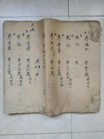 民国解放初土地改革,山东潍县一个村的人口地亩册,有年画大师杨同科的名字!书法好