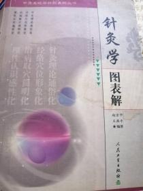 针灸学图表解——中医基础学科图表解丛书