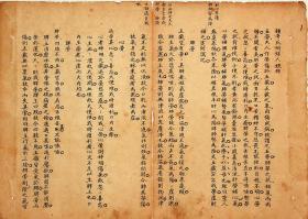 人镜录 抄本 60页 工楷抄本。