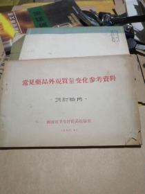 常见药品外观质量变化参考资料 河南省卫生厅药品检验所