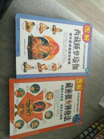 图解藏密拙火禅修法+图解图解西藏睡梦瑜伽 一套两册 一版一印(送图解心经佛教最美唐卡三本)