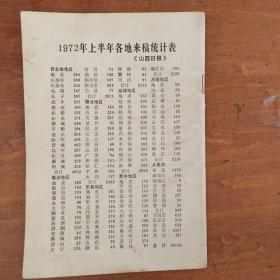 工农兵通讯(1972年8期)