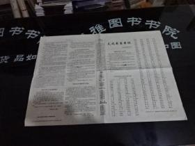 天 风书斋书迅   现代诗词三百首   货号102-3  8开 4版