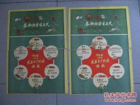 """1958年山西清徐县大跃进宣传画两张""""各种卫星齐上天""""(亩产十万斤)51厘米.37厘米"""