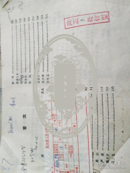 孔网唯一。少年儿童出版社流出: 《中国历史上的反动人物》付型出版前估计是最后一次校订稿。珍贵。购买者赠送出版物一本,如最后一图所示。