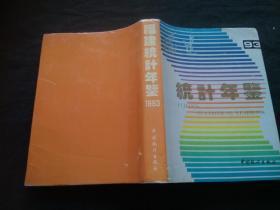 福建统计年鉴.1993