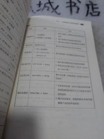 语文 中考总复习清单