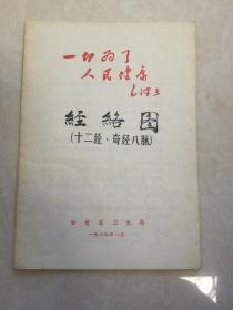 经络图(十二经.奇经八脉)1969年