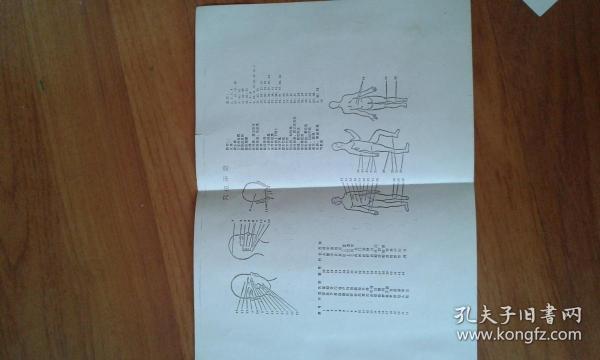 老台历封皮6张合售+赠送两张穴位图复印