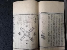 A木刻周易风水古籍 《钦定协记辩方书》 卷五