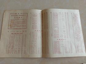 1957年主要杂志订阅目录