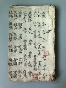 清代手抄线装本《对联汇集》(一厚册)