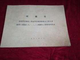 河南省全民所有制企、事业单位和国家机关工作人员相似八级制工人一、二、三、四级的工资级别对照表