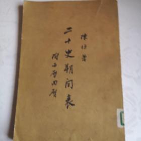 二十史朔闰表(馆藏,影印)