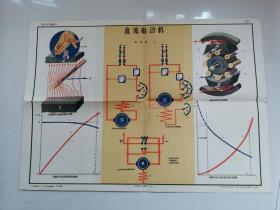 1959年电工学挂图:直流电动机